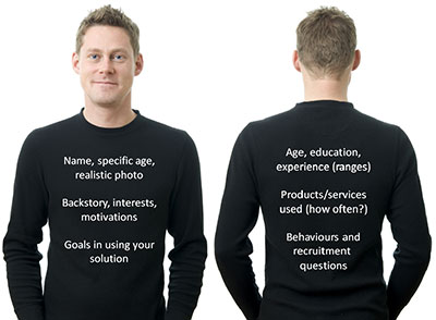 Image of front and back of man showing suggested content for persona (front) and recruiting profile (back)